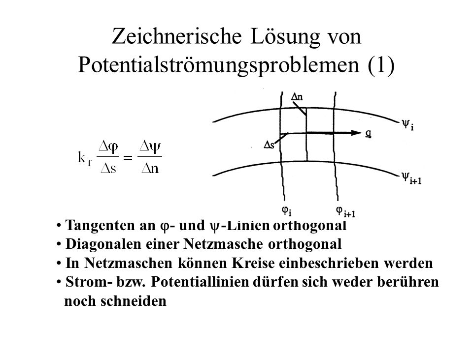 Zeichnerische Lösung von Potentialströmungsproblemen (1)