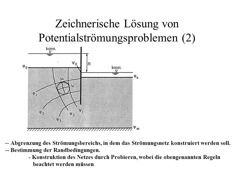 Zeichnerische Lösung von Potentialströmungsproblemen (2)