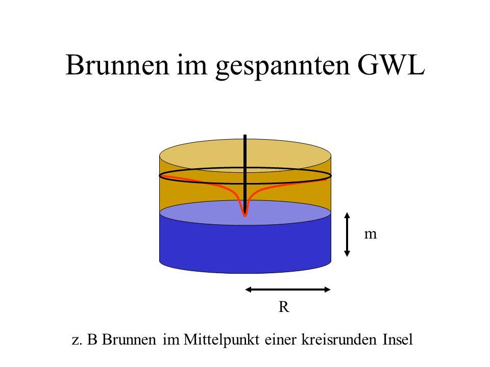 Brunnen im gespannten GWL