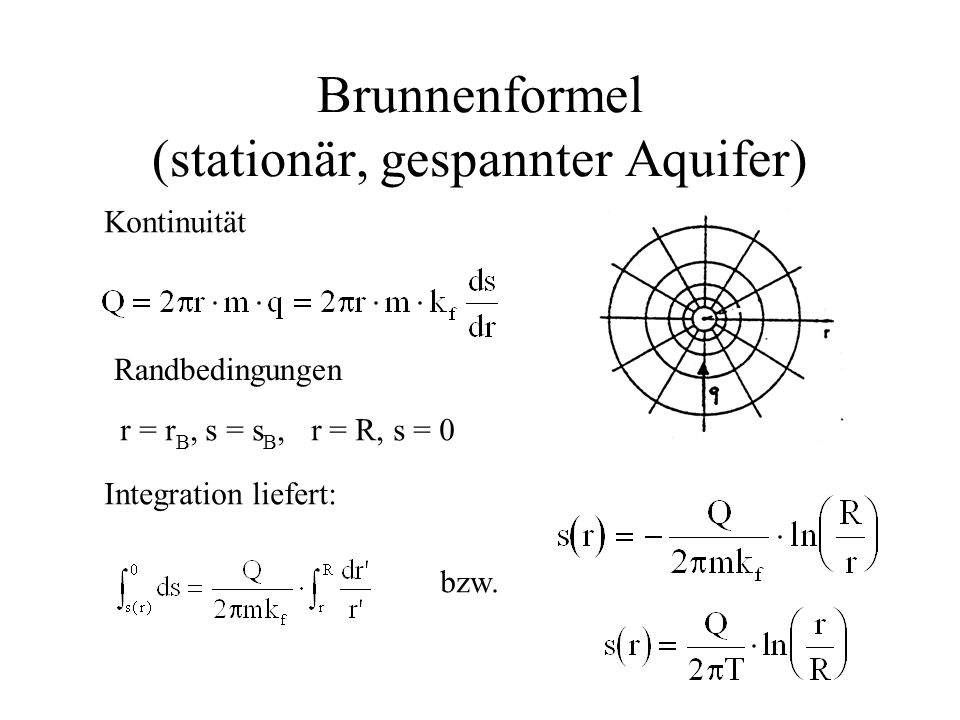 Brunnenformel (stationär, gespannter Aquifer)