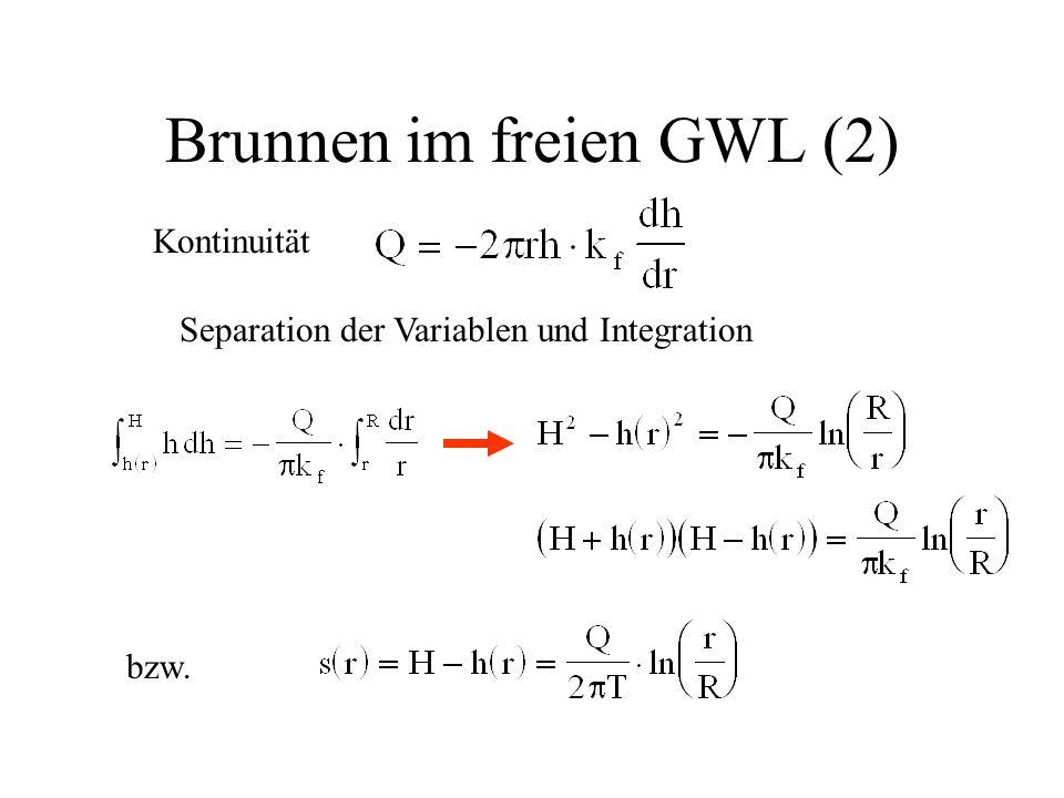 Brunnen im freien GWL (2)