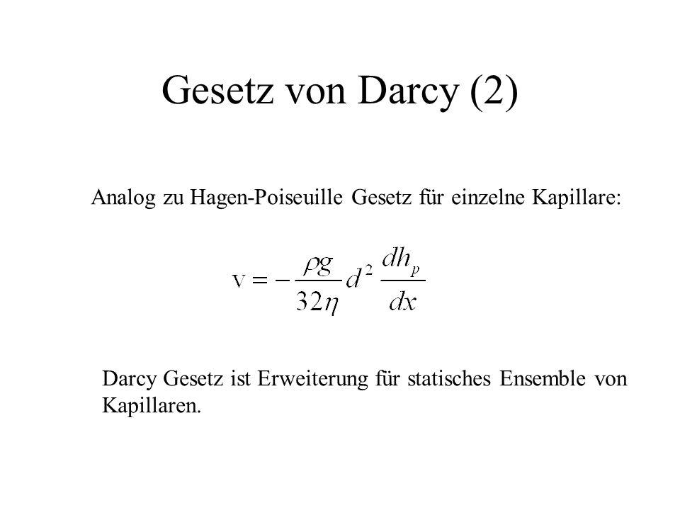 Gesetz von Darcy (2) Analog zu Hagen-Poiseuille Gesetz für einzelne Kapillare: Darcy Gesetz ist Erweiterung für statisches Ensemble von.