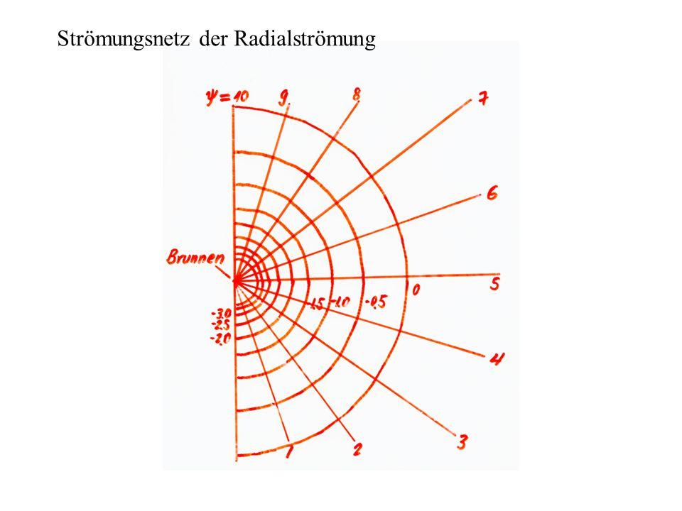Strömungsnetz der Radialströmung