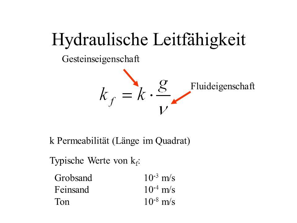 Hydraulische Leitfähigkeit