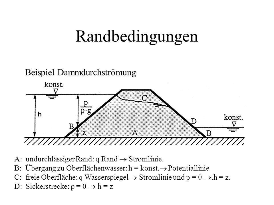 Randbedingungen Beispiel Dammdurchströmung