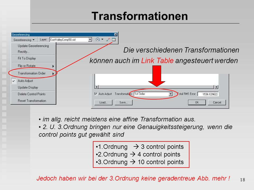Transformationen Die verschiedenen Transformationen