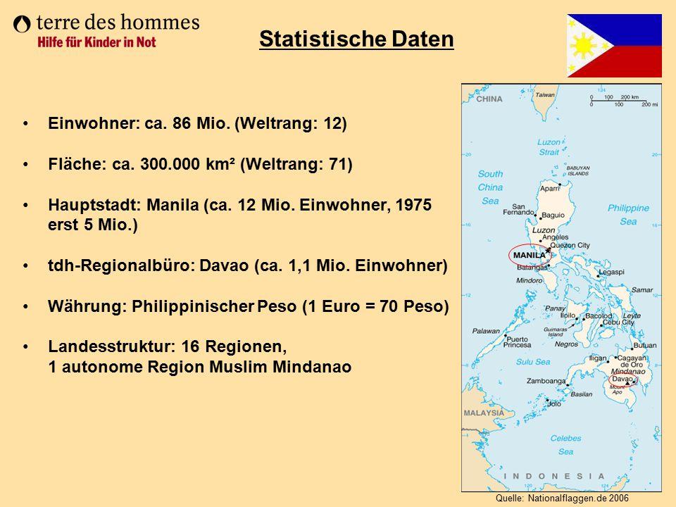 Statistische Daten Einwohner: ca. 86 Mio. (Weltrang: 12)
