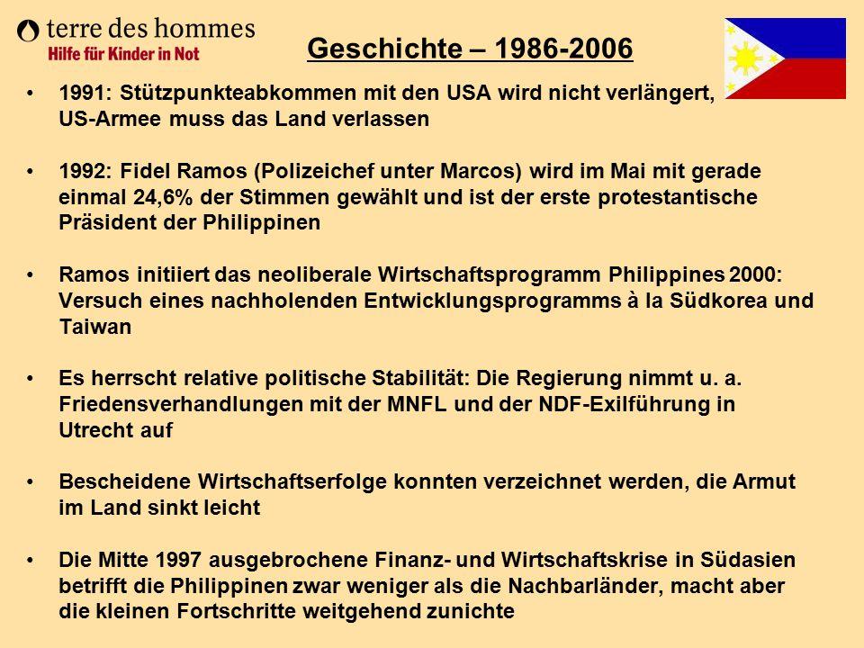 Geschichte – 1986-2006 1991: Stützpunkteabkommen mit den USA wird nicht verlängert, US-Armee muss das Land verlassen.