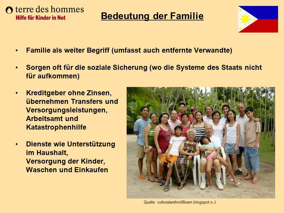 Bedeutung der Familie Familie als weiter Begriff (umfasst auch entfernte Verwandte)