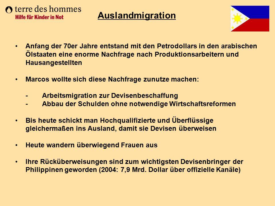 Auslandmigration