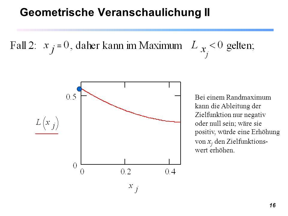 Geometrische Veranschaulichung II