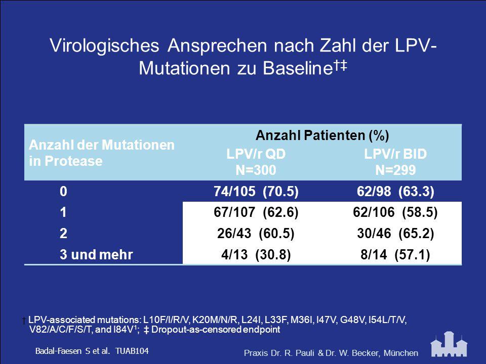 Virologisches Ansprechen nach Zahl der LPV-Mutationen zu Baseline†‡