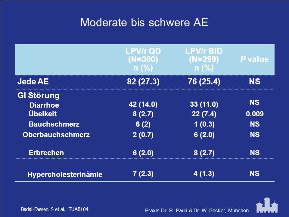Moderate bis schwere AE