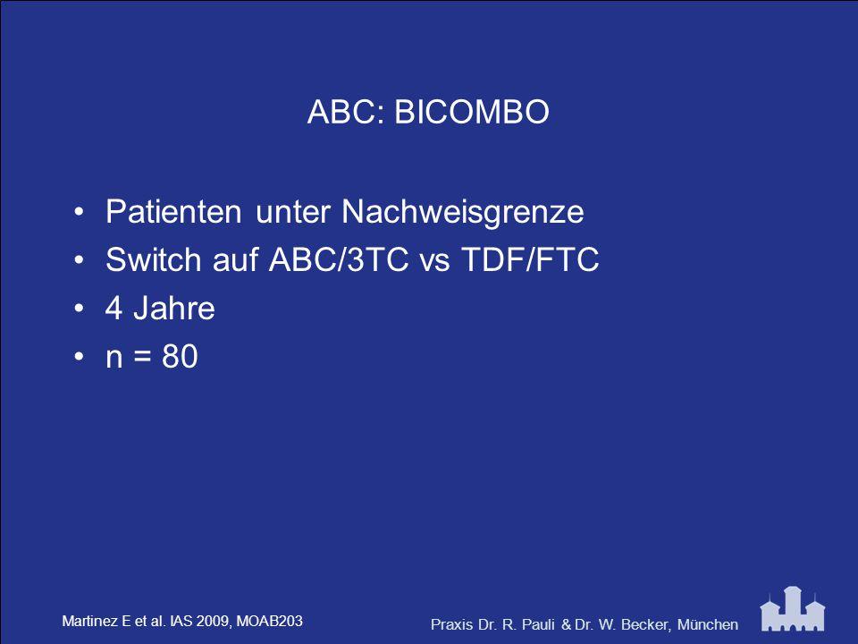 Patienten unter Nachweisgrenze Switch auf ABC/3TC vs TDF/FTC 4 Jahre