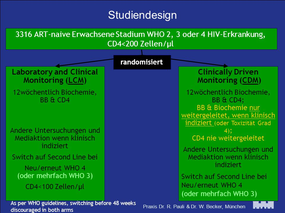Studiendesign 3316 ART-naive Erwachsene Stadium WHO 2, 3 oder 4 HIV-Erkrankung, CD4<200 Zellen/µl.