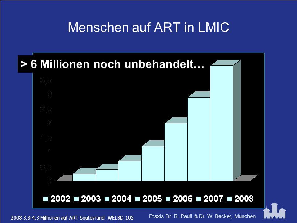 Menschen auf ART in LMIC