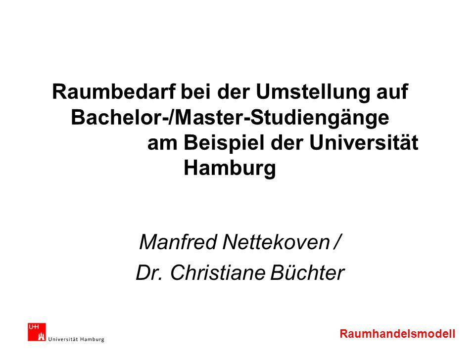 Manfred Nettekoven / Dr. Christiane Büchter