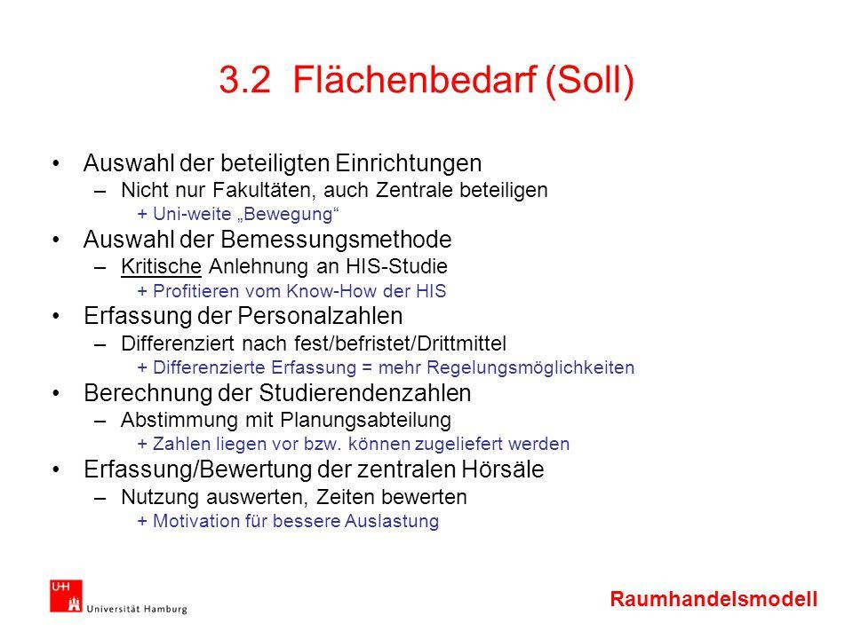 3.2 Flächenbedarf (Soll) Auswahl der beteiligten Einrichtungen