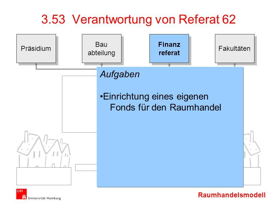 3.53 Verantwortung von Referat 62