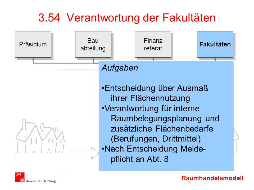 3.54 Verantwortung der Fakultäten