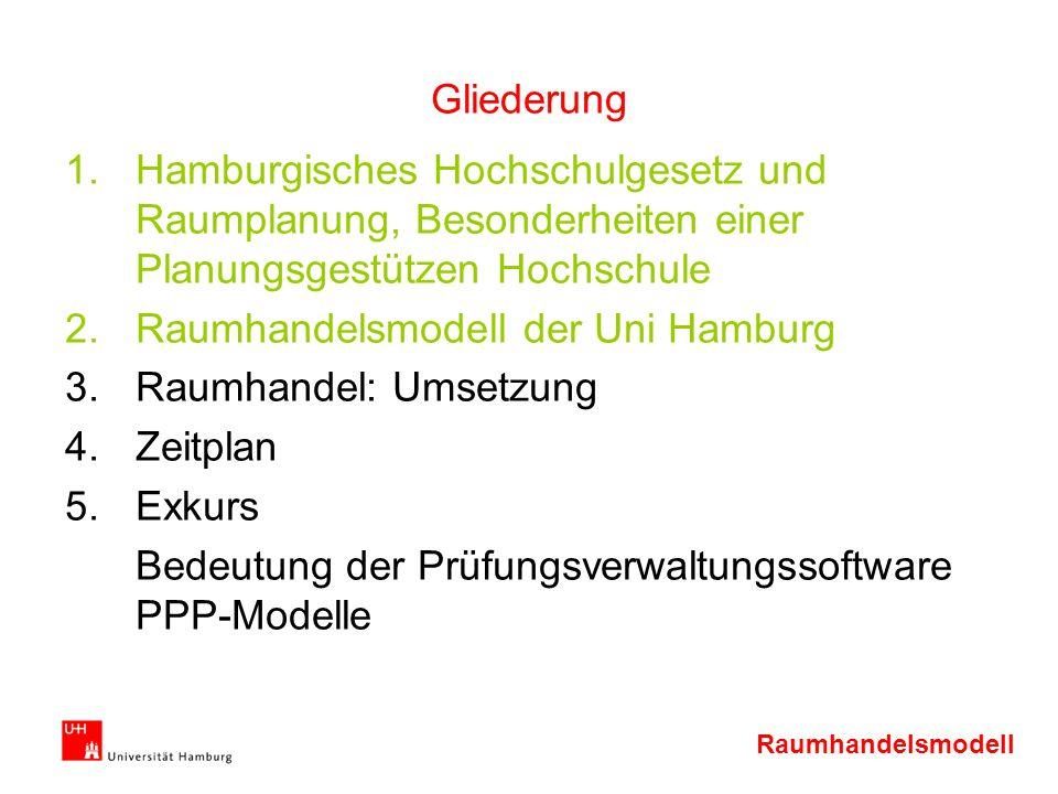Gliederung Hamburgisches Hochschulgesetz und Raumplanung, Besonderheiten einer Planungsgestützen Hochschule.