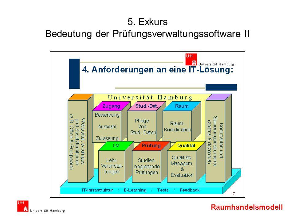 5. Exkurs Bedeutung der Prüfungsverwaltungssoftware II