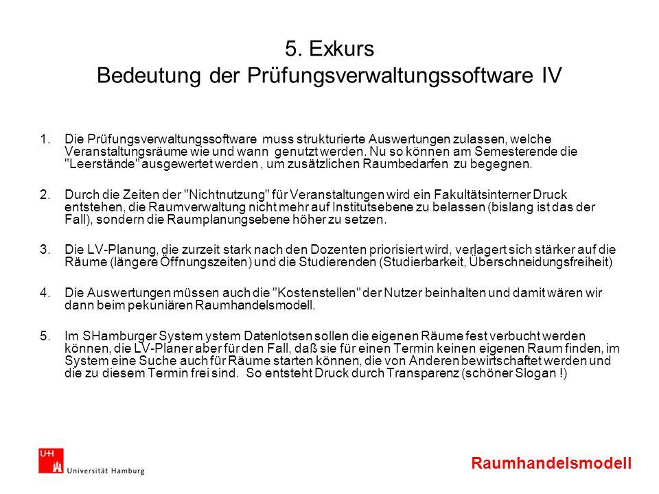 5. Exkurs Bedeutung der Prüfungsverwaltungssoftware IV
