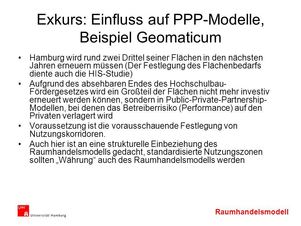 Exkurs: Einfluss auf PPP-Modelle, Beispiel Geomaticum