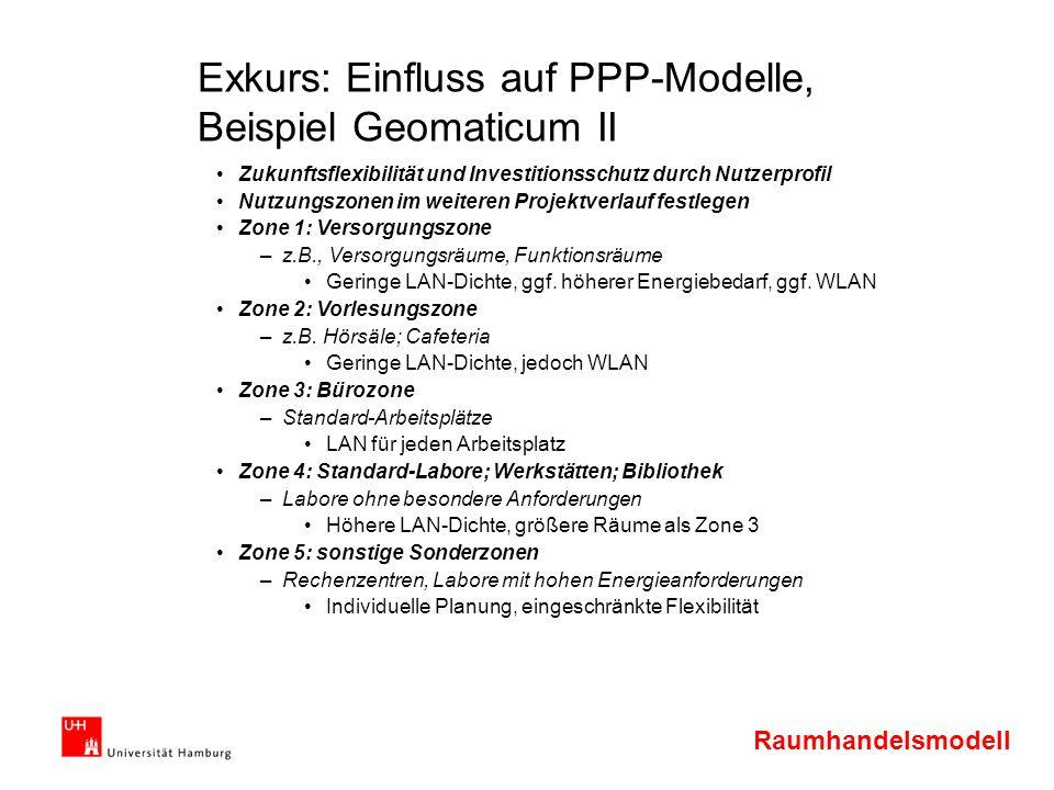 Exkurs: Einfluss auf PPP-Modelle, Beispiel Geomaticum II