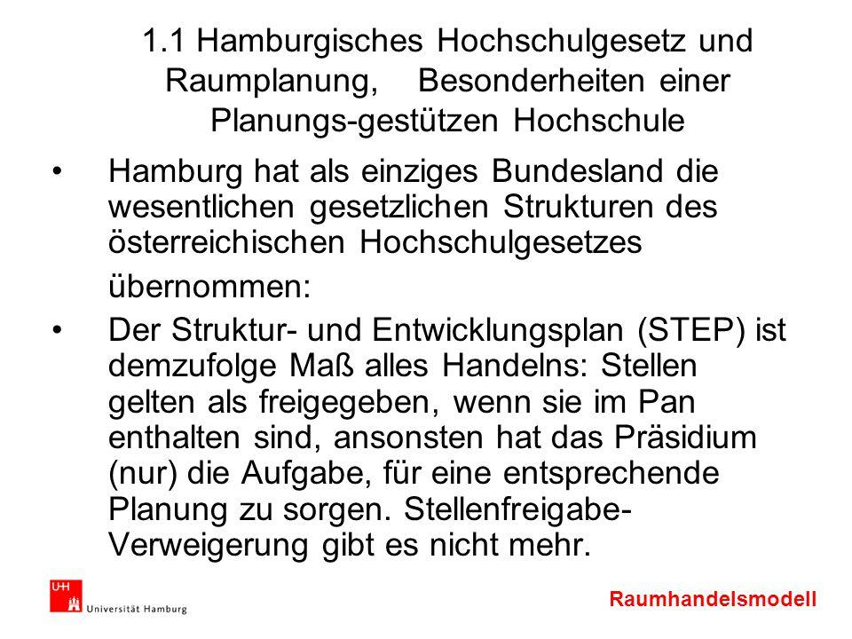 1.1 Hamburgisches Hochschulgesetz und Raumplanung, Besonderheiten einer Planungs-gestützen Hochschule