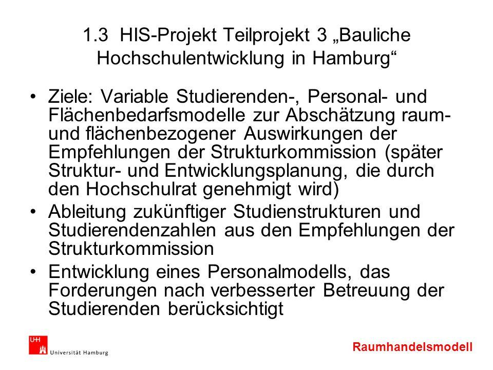"""1.3 HIS-Projekt Teilprojekt 3 """"Bauliche Hochschulentwicklung in Hamburg"""