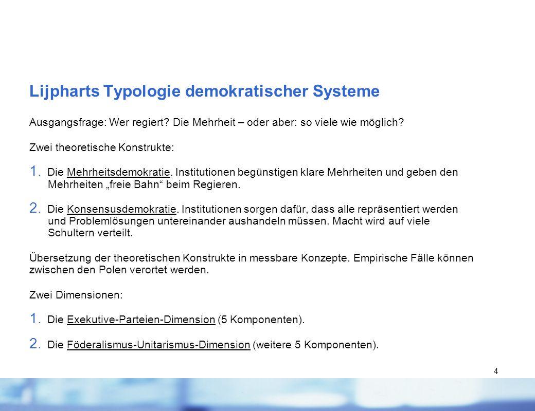 Lijpharts Typologie demokratischer Systeme