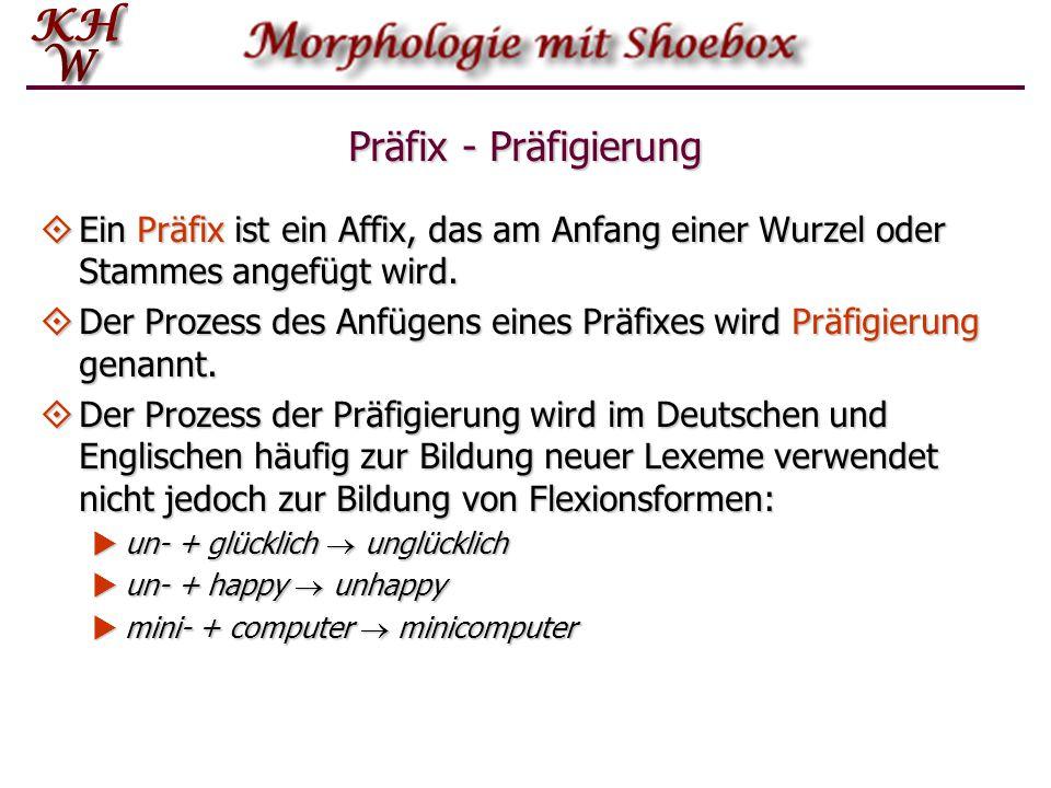Präfix - Präfigierung Ein Präfix ist ein Affix, das am Anfang einer Wurzel oder Stammes angefügt wird.