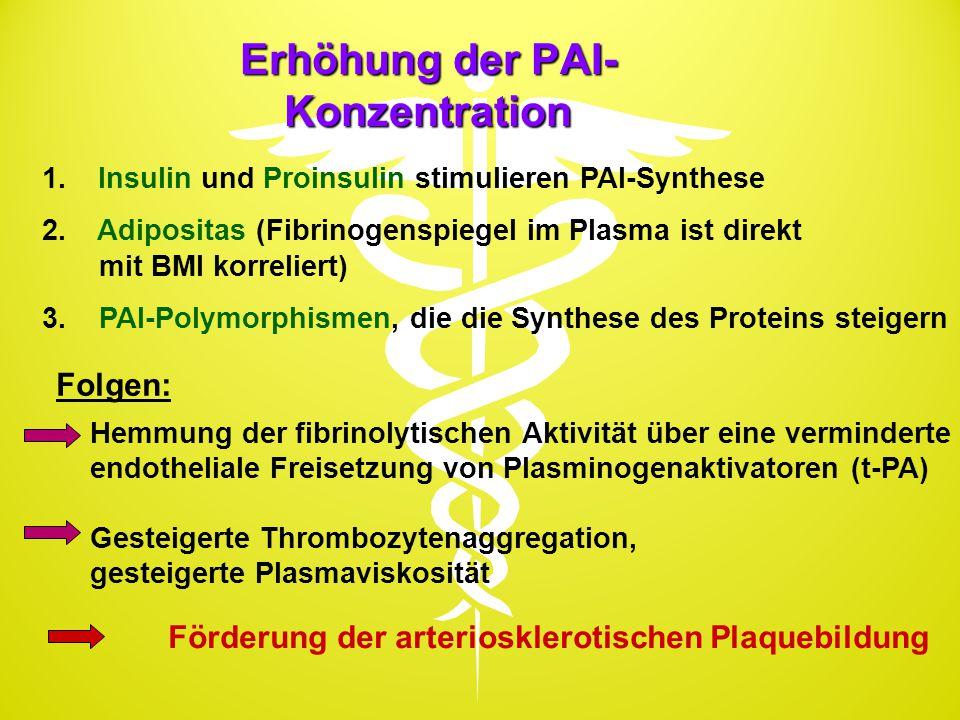 Erhöhung der PAI-Konzentration