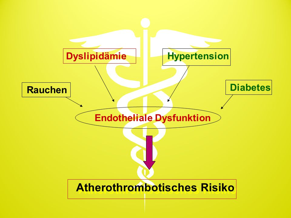 Atherothrombotisches Risiko