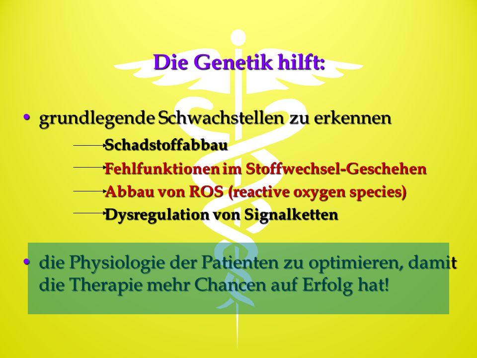 Die Genetik hilft: grundlegende Schwachstellen zu erkennen