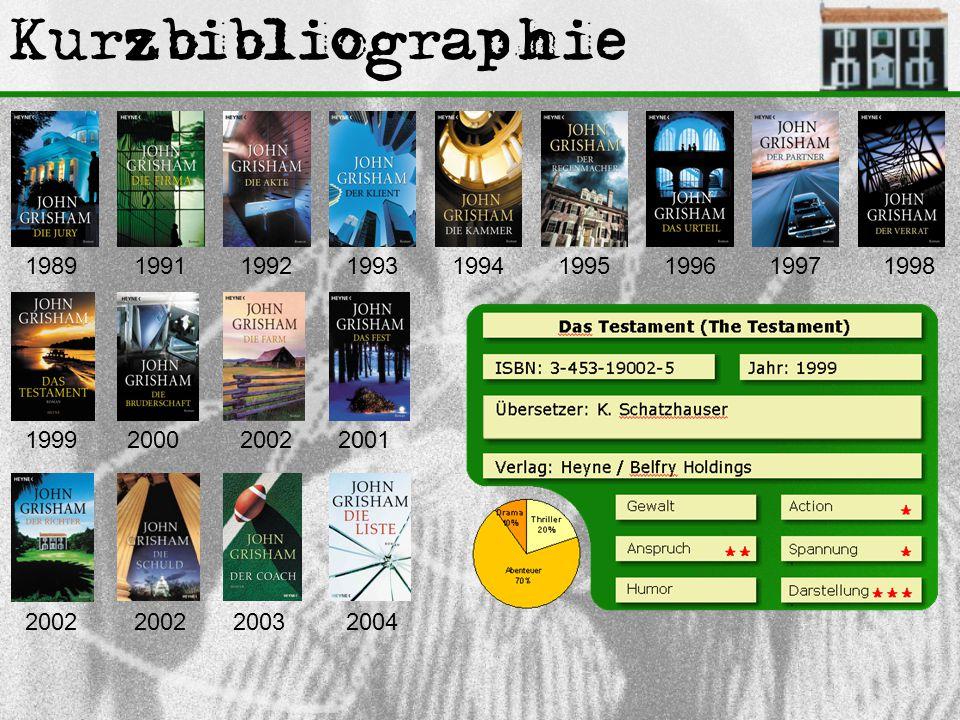 Kurzbibliographie 1989. 1991. 1992. 1993. 1994. 1995. 1996. 1997. 1998. 1999. 2000. 2002.