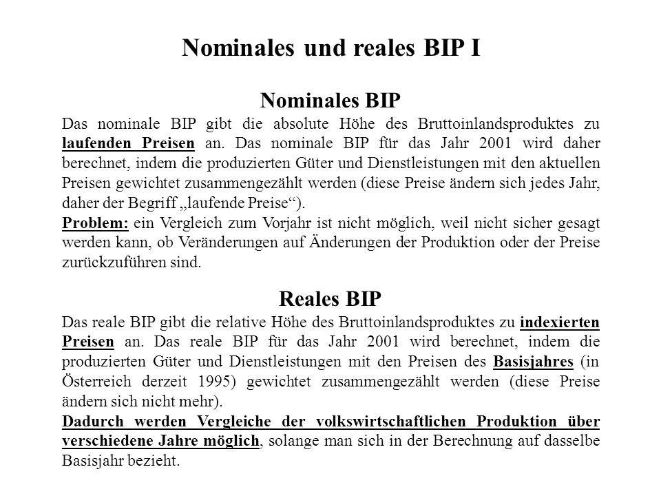 Nominales und reales BIP I