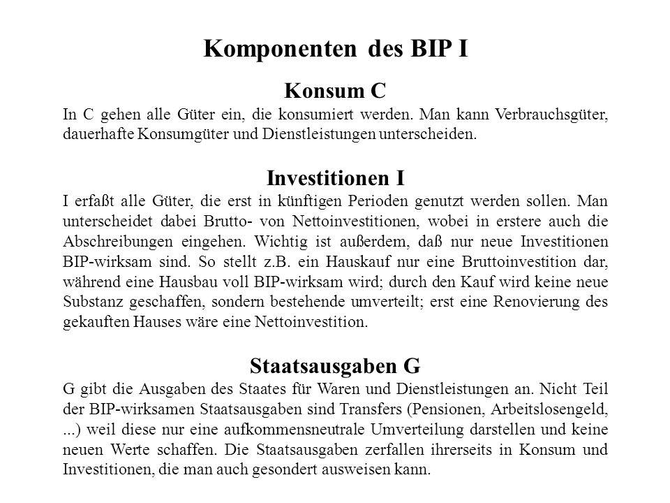 Komponenten des BIP I Konsum C Investitionen I Staatsausgaben G