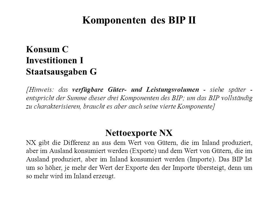 Komponenten des BIP II Konsum C Investitionen I Staatsausgaben G
