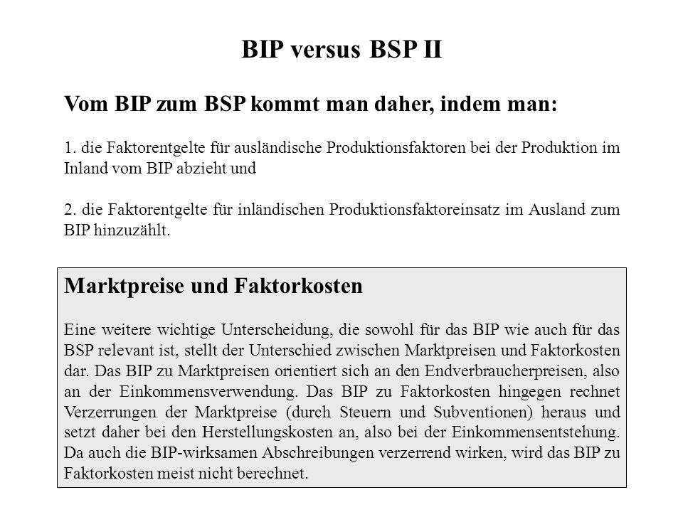 BIP versus BSP II Vom BIP zum BSP kommt man daher, indem man: