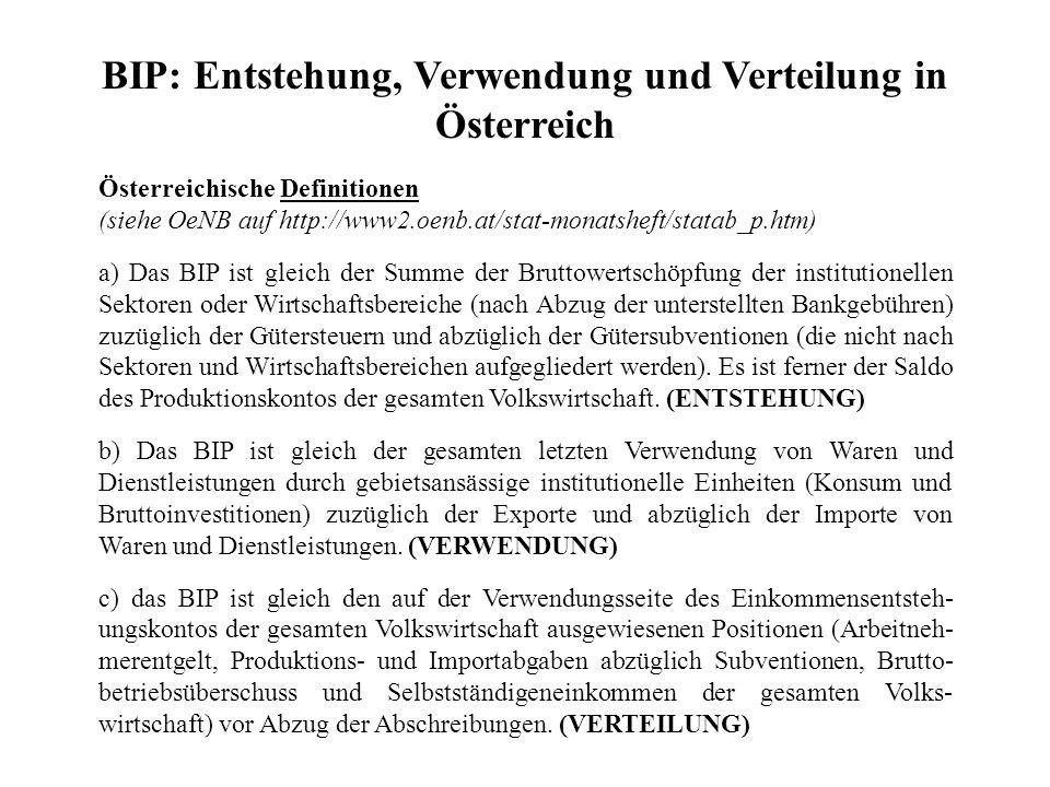 BIP: Entstehung, Verwendung und Verteilung in Österreich