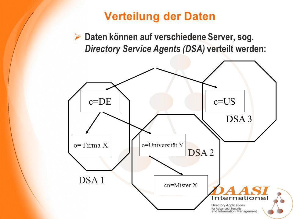 Verteilung der Daten Daten können auf verschiedene Server, sog. Directory Service Agents (DSA) verteilt werden: