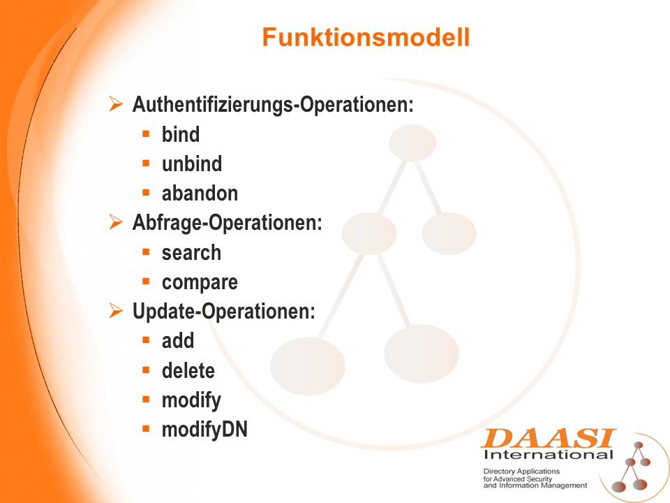 Funktionsmodell Authentifizierungs-Operationen: bind unbind abandon