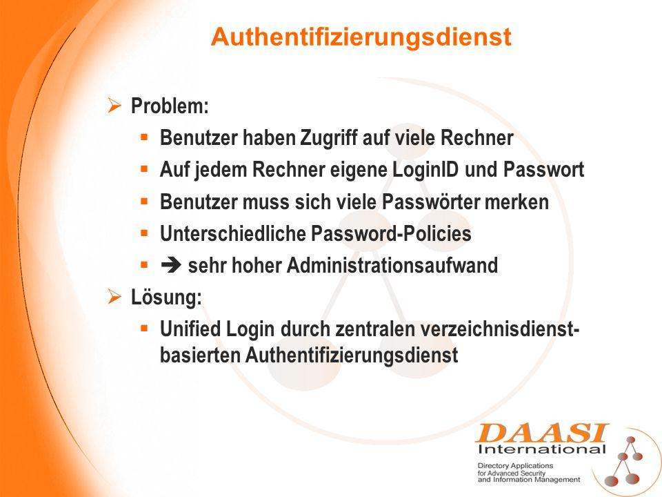 Authentifizierungsdienst