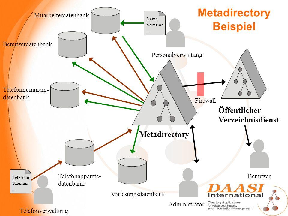 Metadirectory Beispiel
