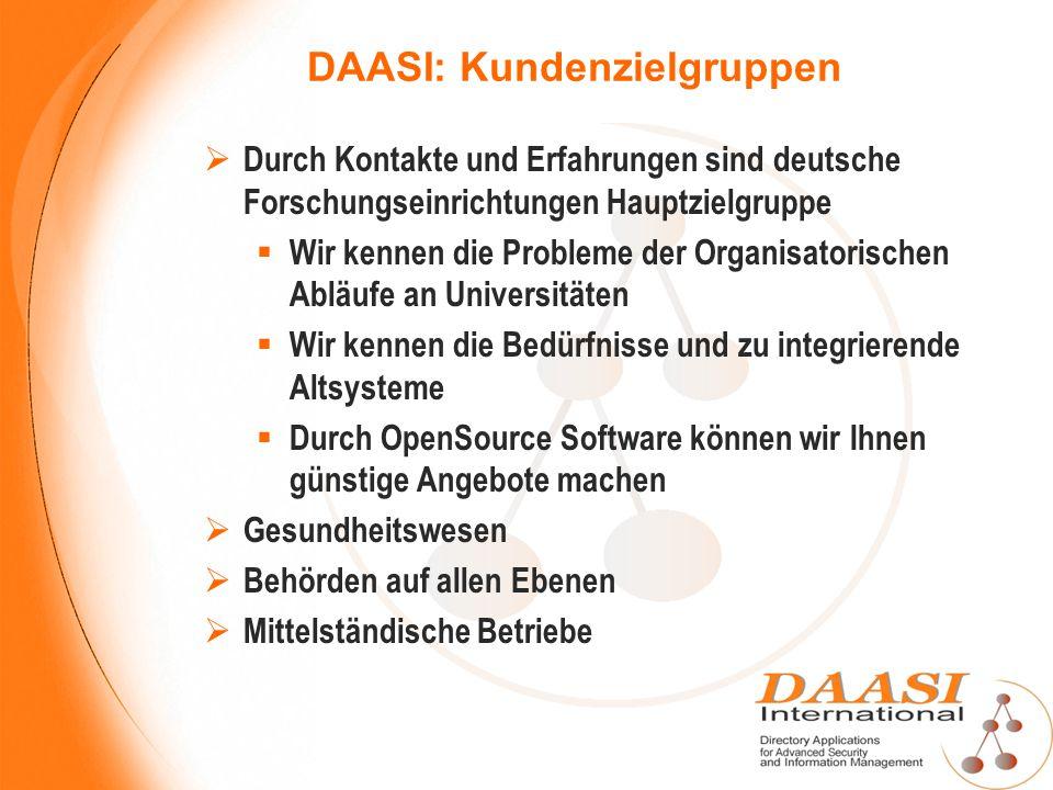 DAASI: Kundenzielgruppen
