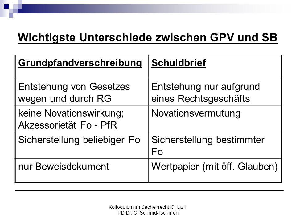 Wichtigste Unterschiede zwischen GPV und SB