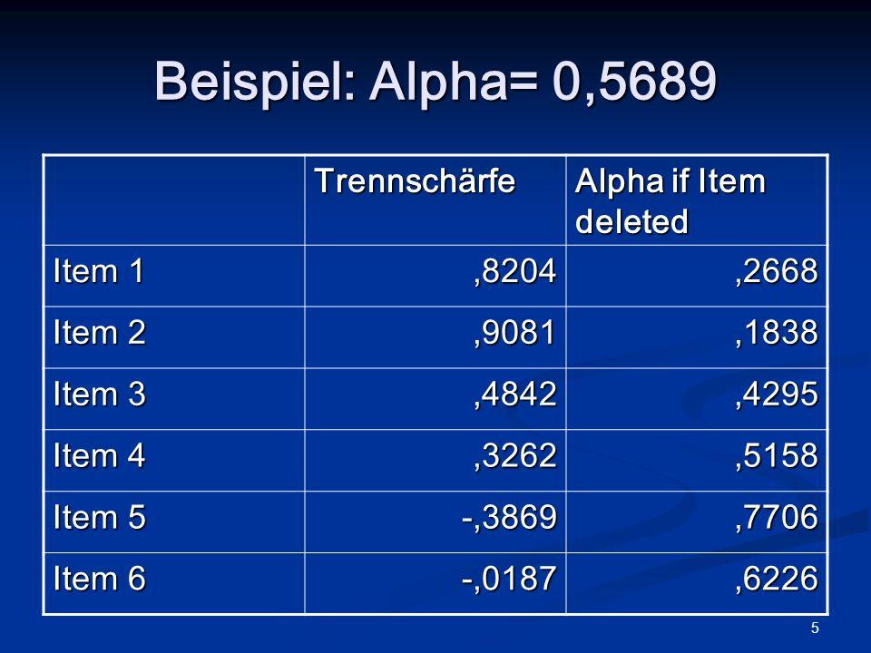 Beispiel: Alpha= 0,5689 Trennschärfe Alpha if Item deleted Item 1