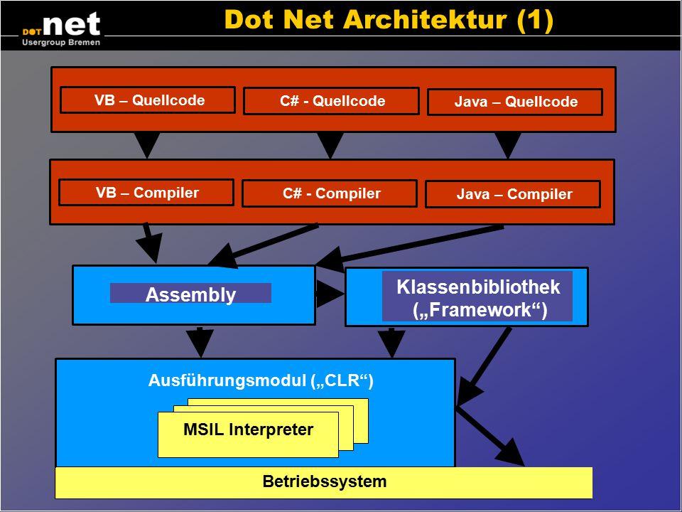 "Klassenbibliothek (""Framework ) Ausführungsmodul (""CLR )"